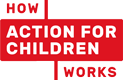Picture Link to Action for Children, the Methodist Children's Charity